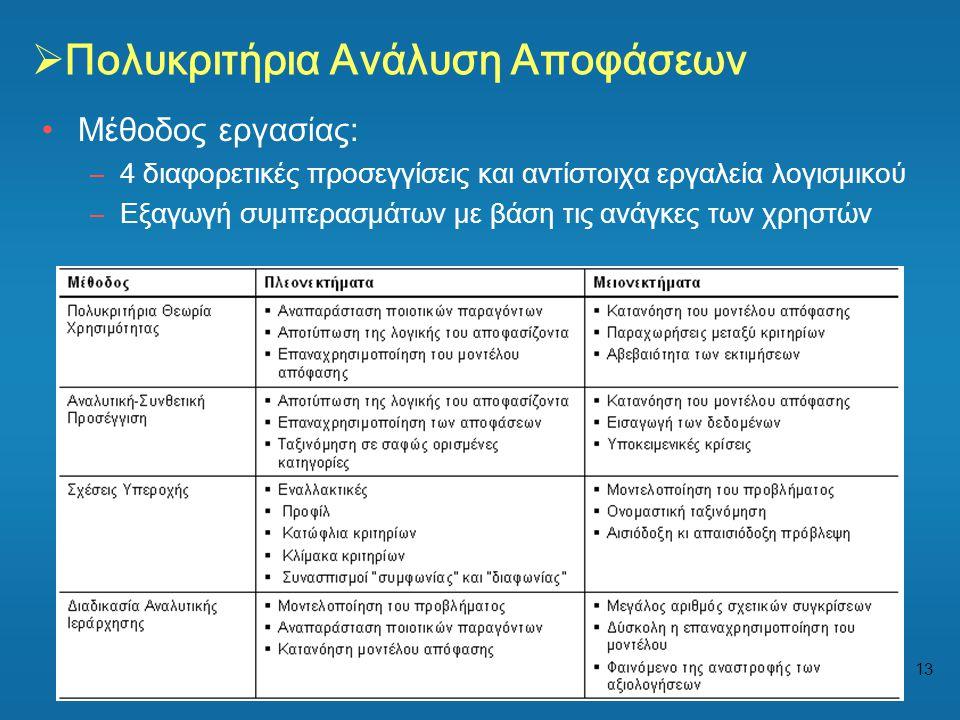 13  Πολυκριτήρια Ανάλυση Αποφάσεων •Μέθοδος εργασίας: –4 διαφορετικές προσεγγίσεις και αντίστοιχα εργαλεία λογισμικού –Εξαγωγή συμπερασμάτων με βάση