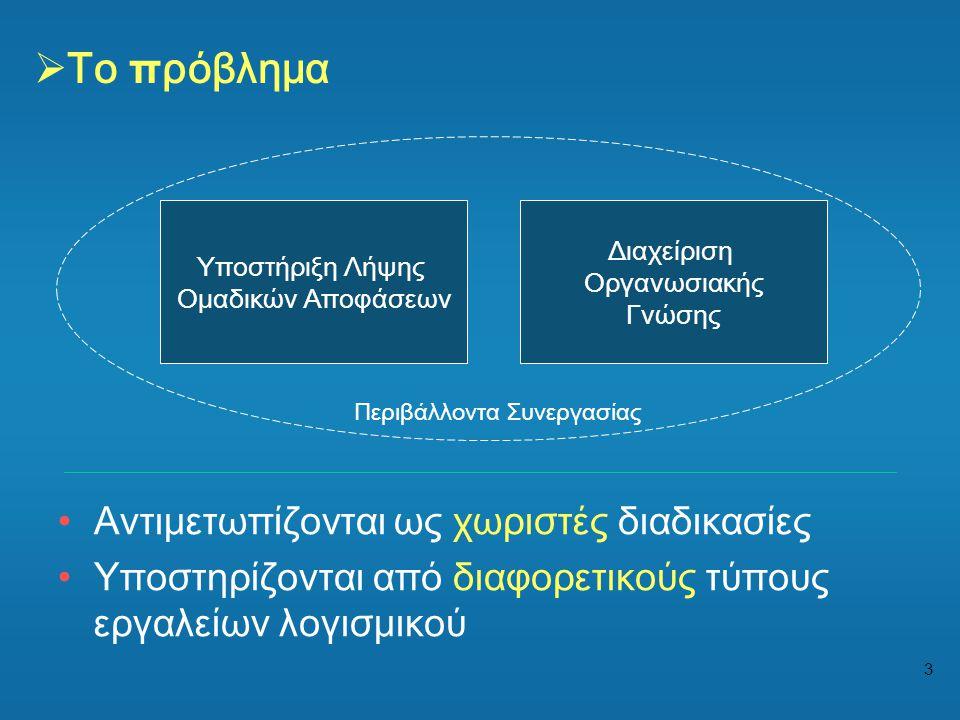 3  Το π ρόβλημα •Αντιμετωπίζονται ως χωριστές διαδικασίες •Υποστηρίζονται από διαφορετικούς τύπους εργαλείων λογισμικού Διαχείριση Οργανωσιακής Γνώση