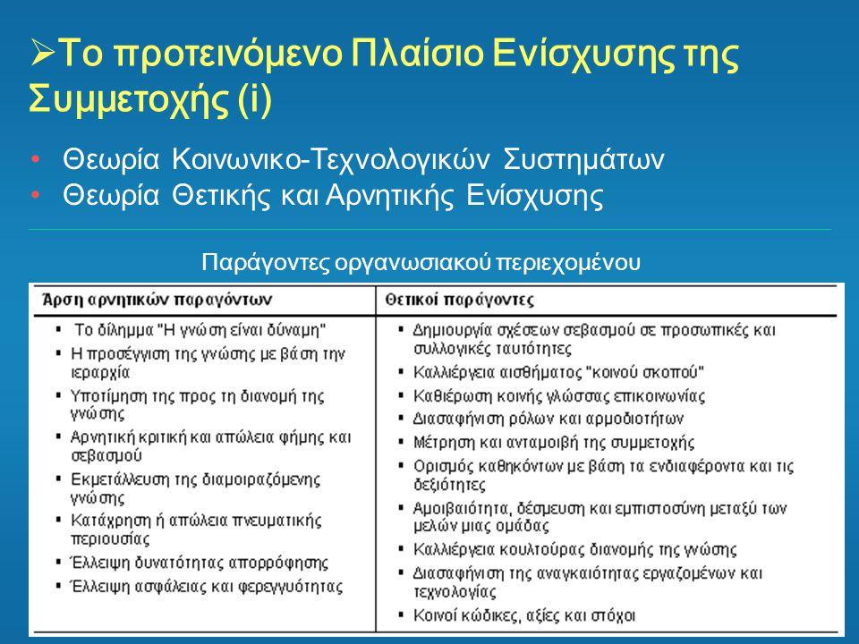 33  Το προτεινόμενο Πλαίσιο Ενίσχυσης της Συμμετοχής (i) •Θεωρία Κοινωνικο-Τεχνολογικών Συστημάτων •Θεωρία Θετικής και Αρνητικής Ενίσχυσης Παράγοντες