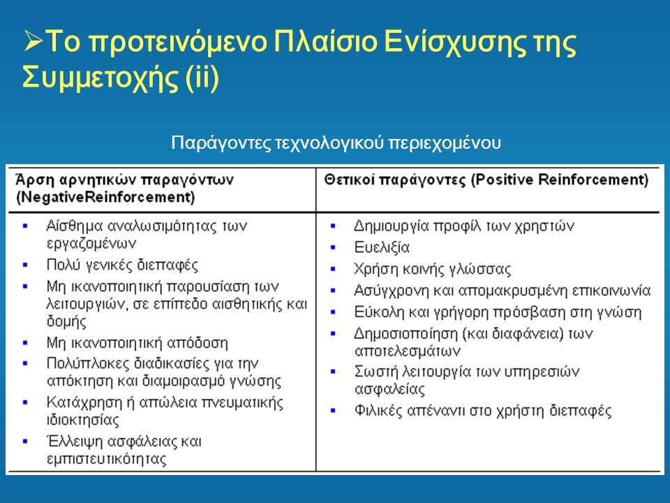 34  Το προτεινόμενο Πλαίσιο Ενίσχυσης της Συμμετοχής (ii) Παράγοντες τεχνολογικού περιεχομένου