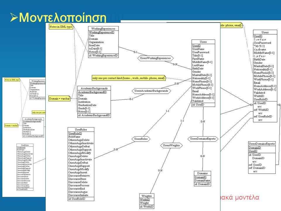 38  Μοντελοποίηση (ii)  Μοντελοποίηση Σχεσιακά μοντέλα Διαγράμματα Οντοτήτων- Συσχετίσεων