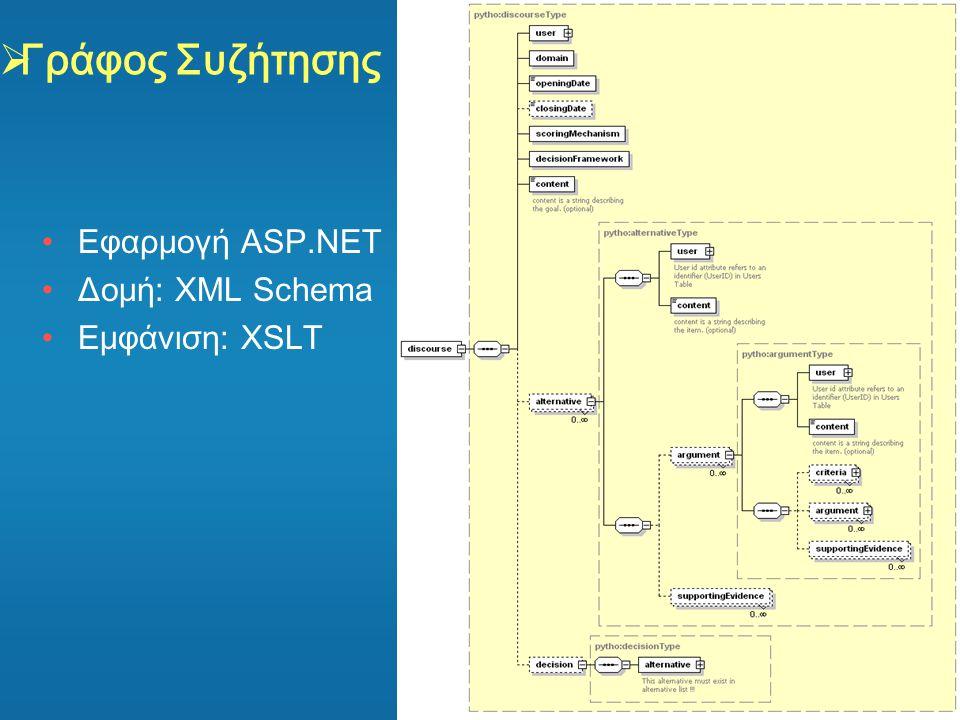 40  Γράφος Συζήτησης •Εφαρμογή ASP.NET •Δομή: XML Schema •Εμφάνιση: XSLT