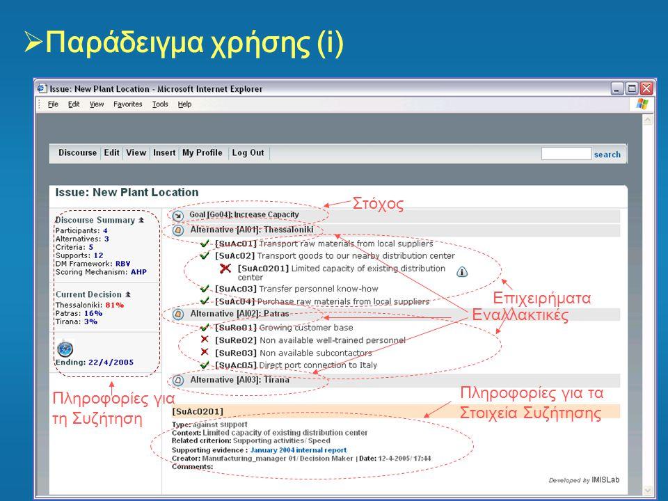 41  Παράδειγμα χρήσης (i) Πληροφορίες για τη Συζήτηση Στόχος Εναλλακτικές Επιχειρήματα Πληροφορίες για τα Στοιχεία Συζήτησης