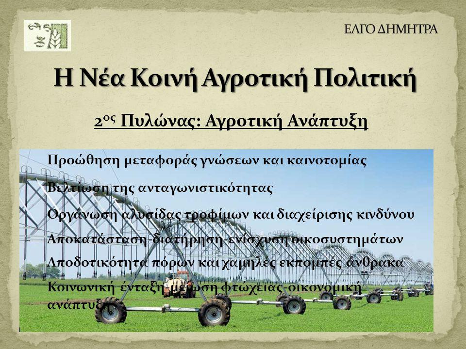 2 ος Πυλώνας: Αγροτική Ανάπτυξη Προώθηση μεταφοράς γνώσεων και καινοτομίας Βελτίωση της ανταγωνιστικότητας Οργάνωση αλυσίδας τροφίμων και διαχείρισης κινδύνου Αποκατάσταση-διατήρηση-ενίσχυση οικοσυστημάτων Αποδοτικότητα πόρων και χαμηλές εκπομπές άνθρακα Κοινωνική ένταξη-μείωση φτώχειας-οικονομική ανάπτυξη
