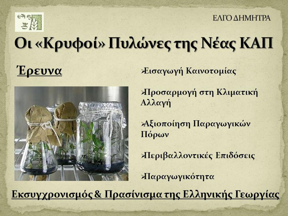 Έρευνα  Εισαγωγή Καινοτομίας  Προσαρμογή στη Κλιματική Αλλαγή  Αξιοποίηση Παραγωγικών Πόρων  Περιβαλλοντικές Επιδόσεις  Παραγωγικότητα Εκσυγχρονισμός & Πρασίνισμα της Ελληνικής Γεωργίας