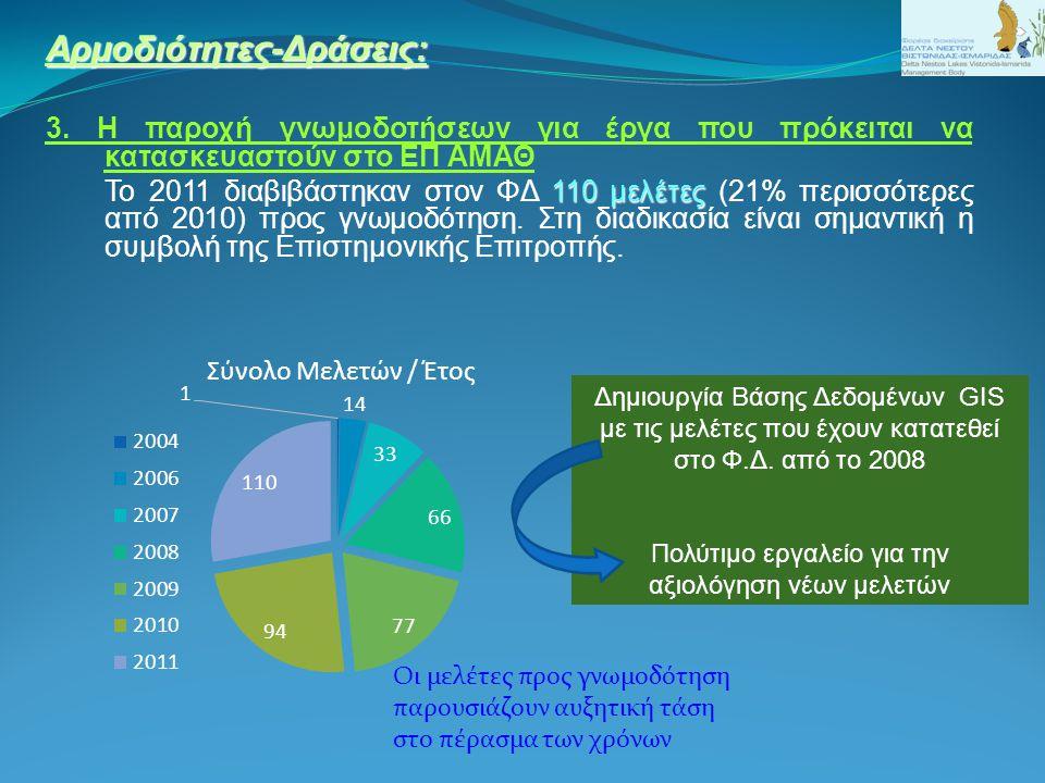 Αρμοδιότητες-Δράσεις: 3. Η παροχή γνωμοδοτήσεων για έργα που πρόκειται να κατασκευαστούν στο ΕΠ ΑΜΑΘ 110 μελέτες Το 2011 διαβιβάστηκαν στον ΦΔ 110 μελ