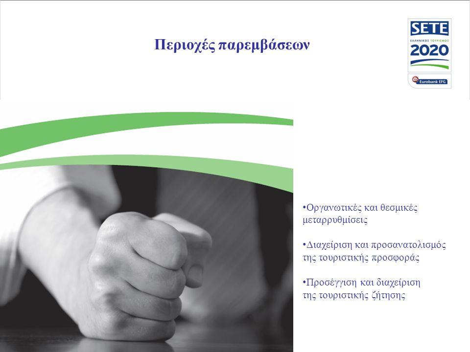 Περιοχές παρεμβάσεων • Οργανωτικές και θεσμικές μεταρρυθμίσεις • Διαχείριση και προσανατολισμός της τουριστικής προσφοράς • Προσέγγιση και διαχείριση