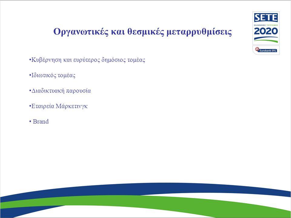 Οργανωτικές και θεσμικές μεταρρυθμίσεις • Κυβέρνηση και ευρύτερος δημόσιος τομέας • Ιδιωτικός τομέας • Διαδικτυακή παρουσία • Εταιρεία Μάρκετινγκ • Br