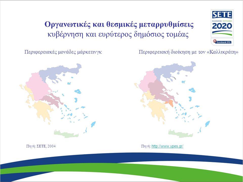 Περιφερειακή διοίκηση με τον «Καλλικράτη»Περιφερειακές μονάδες μάρκετινγκ Πηγή: http://www.ypes.gr/http://www.ypes.gr/ Πηγή: ΣΕΤΕ, 2004 Οργανωτικές κα
