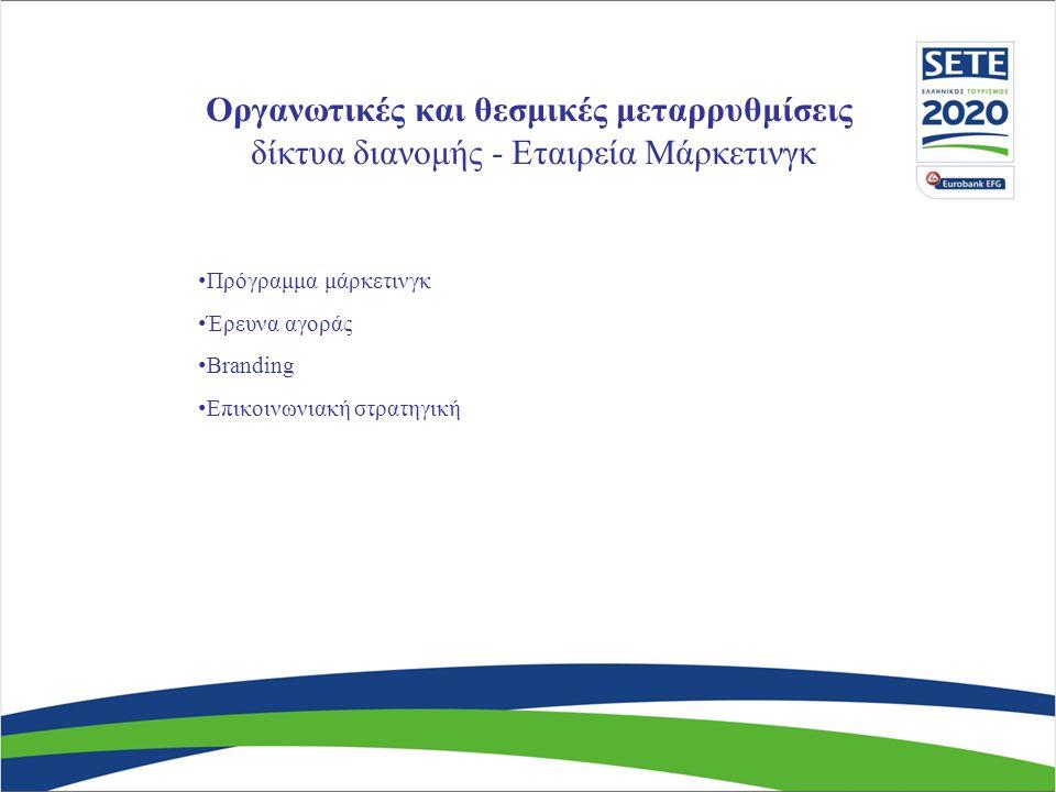 Οργανωτικές και θεσμικές μεταρρυθμίσεις δίκτυα διανομής - Εταιρεία Μάρκετινγκ • Πρόγραμμα μάρκετινγκ • Έρευνα αγοράς • Branding • Επικοινωνιακή στρατη