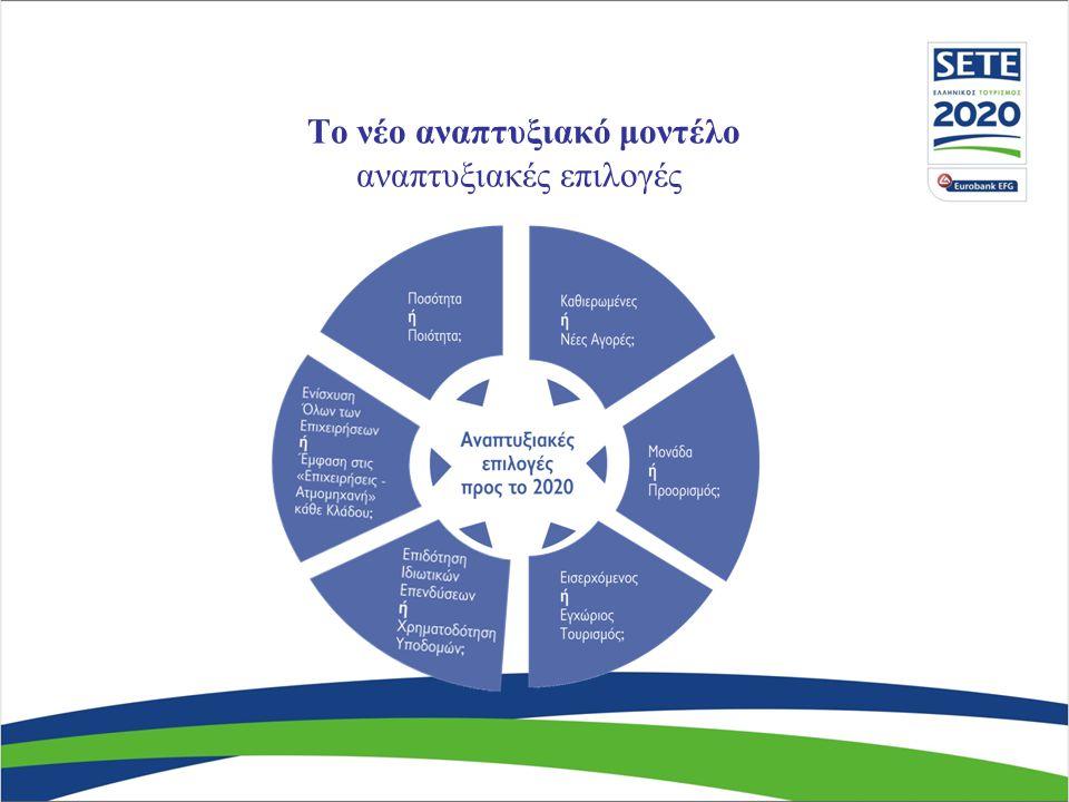 Το νέο αναπτυξιακό μοντέλο αναπτυξιακές επιλογές