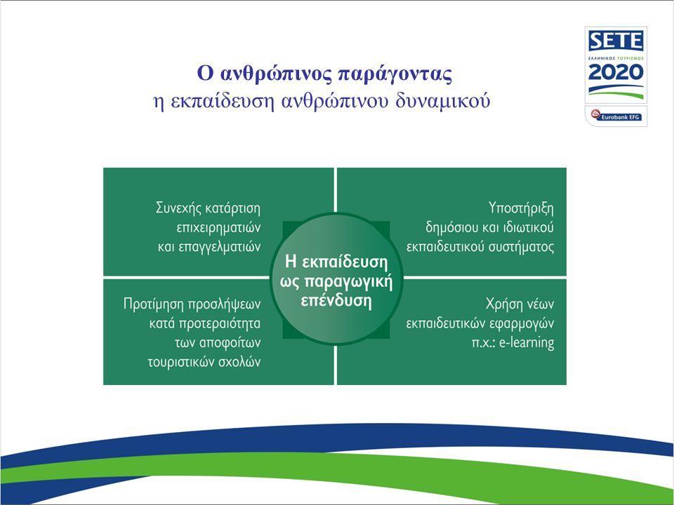 Κατευθύνσεις πολιτικής ανάπτυξης της τουριστικής προσφοράς διατομεακή προσέγγιση - πολιτισμός