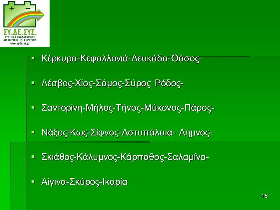 16  Κέρκυρα-Κεφαλλονιά-Λευκάδα-Θάσος-  Λέσβος-Χίος-Σάμος-Σύρος Ρόδος-  Σαντορίνη-Μήλος-Τήνος-Μύκονος-Πάρος-  Νάξος-Κως-Σίφνος-Αστυπάλαια- Λήμνος-