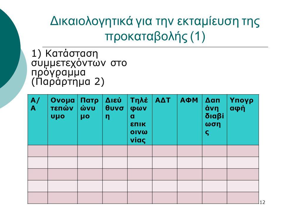 12 Δικαιολογητικά για την εκταμίευση της προκαταβολής (1) 1) Κατάσταση συμμετεχόντων στο πρόγραμμα (Παράρτημα 2) Α/ Α Ονομα τεπών υμο Πατρ ώνυ μο Διεύ
