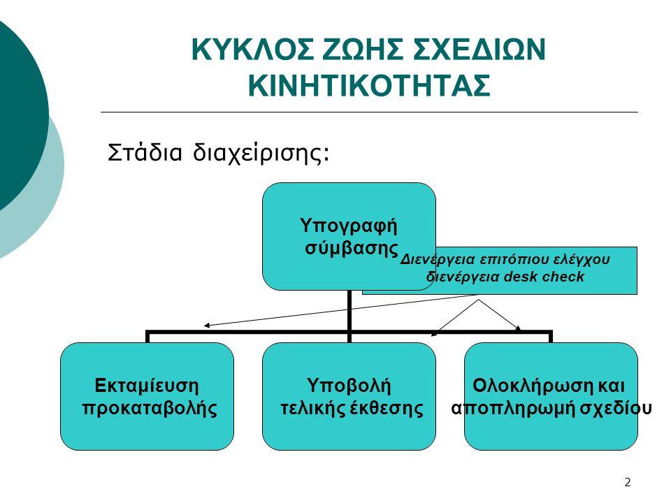 2 ΚΥΚΛΟΣ ΖΩΗΣ ΣΧΕΔΙΩΝ ΚΙΝΗΤΙΚΟΤΗΤΑΣ Στάδια διαχείρισης: Υπογραφή σύμβασης Εκταμίευση προκαταβολής Υποβολή τελικής έκθεσης Ολοκλήρωση και αποπληρωμή σχ