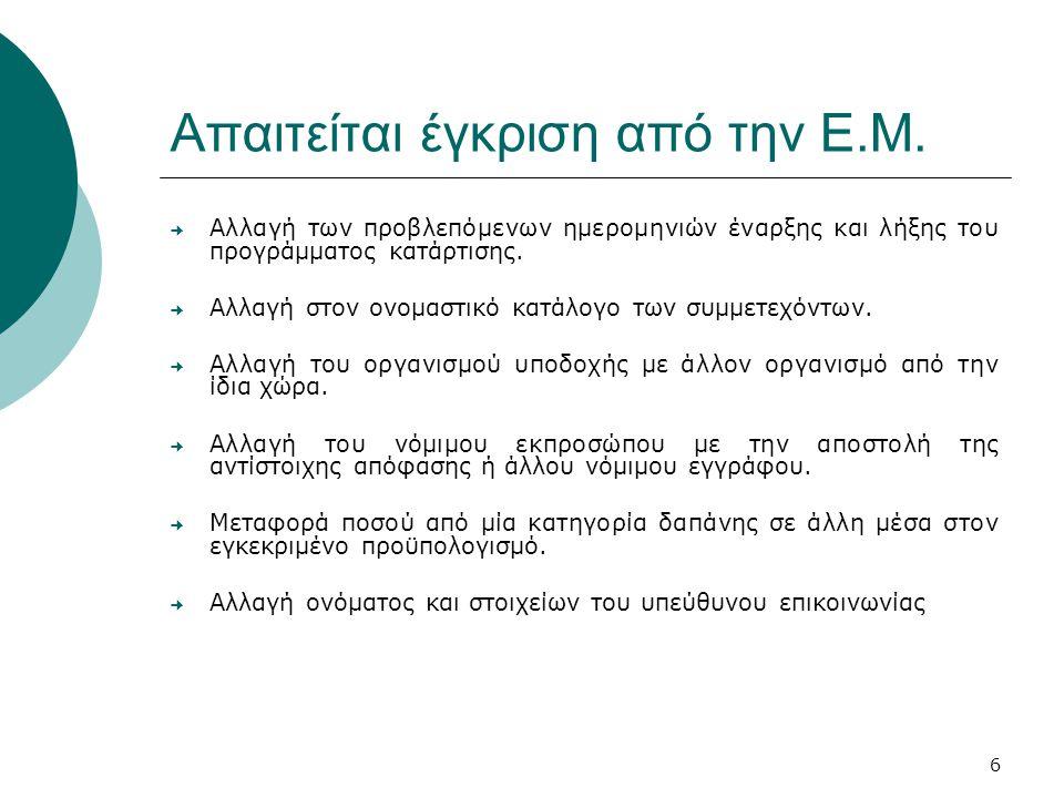 6 Απαιτείται έγκριση από την Ε.Μ. Αλλαγή των προβλεπόμενων ημερομηνιών έναρξης και λήξης του προγράμματος κατάρτισης. Αλλαγή στον ονομαστικό κατάλογο
