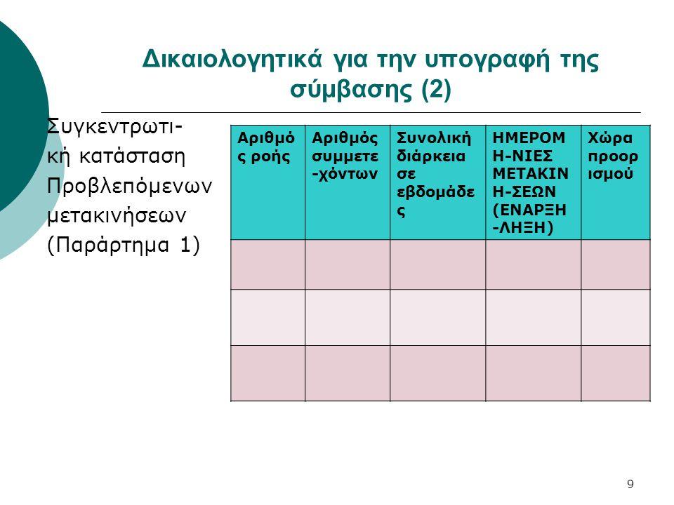 9 Δικαιολογητικά για την υπογραφή της σύμβασης (2) Συγκεντρωτι- κή κατάσταση Προβλεπόμενων μετακινήσεων (Παράρτημα 1) Αριθμό ς ροής Αριθμός συμμετε -χόντων Συνολική διάρκεια σε εβδομάδε ς ΗΜΕΡΟΜ Η-ΝΙΕΣ ΜΕΤΑΚΙΝ Η-ΣΕΩΝ (ΕΝΑΡΞΗ -ΛΗΞΗ) Χώρα προορ ισμού