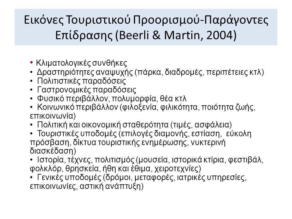 Εικόνες Τουριστικού Προορισμού-Παράγοντες Επίδρασης (Beerli & Martin, 2004) • Κλιματολογικές συνθήκες • Δραστηριότητες αναψυχής (πάρκα, διαδρομές, περ