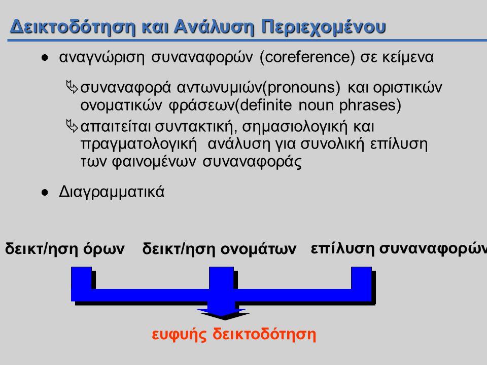 Δεικτοδότηση και Ανάλυση Περιεχομένου  αναγνώριση συναναφορών (coreference) σε κείμενα  συναναφορά αντωνυμιών(pronouns) και οριστικών ονοματικών φράσεων(definite noun phrases)  απαιτείται συντακτική, σημασιολογική και πραγματολογική ανάλυση για συνολική επίλυση των φαινομένων συναναφοράς  Διαγραμματικά δεικτ/ηση όρων δεικτ/ηση ονομάτων επίλυση συναναφορών ευφυής δεικτοδότηση