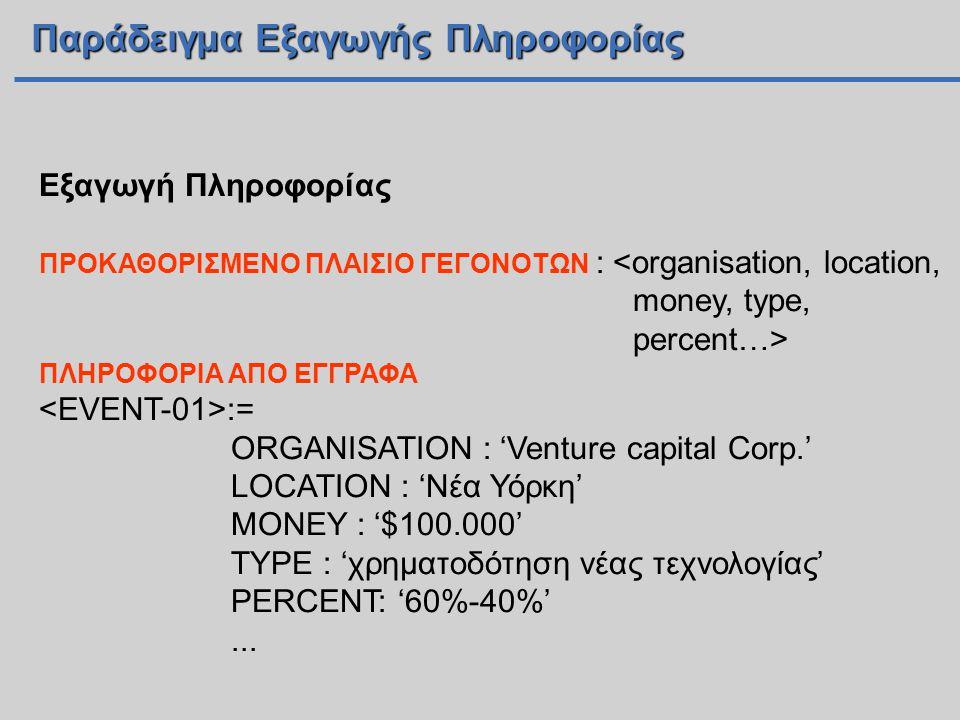 Παράδειγμα Εξαγωγής Πληροφορίας Εξαγωγή Πληροφορίας ΠΡΟΚΑΘΟΡΙΣΜΕΝΟ ΠΛΑΙΣΙΟ ΓΕΓΟΝΟΤΩΝ : <organisation, location, money, type, percent…> ΠΛΗΡΟΦΟΡΙΑ ΑΠΟ ΕΓΓΡΑΦΑ := ORGANISATION : 'Venture capital Corp.' LOCATION : 'Νέα Υόρκη' MONEY : '$100.000' TYPE : 'χρηματοδότηση νέας τεχνολογίας' PERCENT: '60%-40%'...
