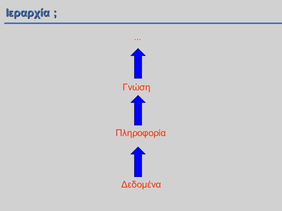 Ιεραρχία ; ….. Knowledge Information Data Δεδομένα Πληροφορία Γνώση...