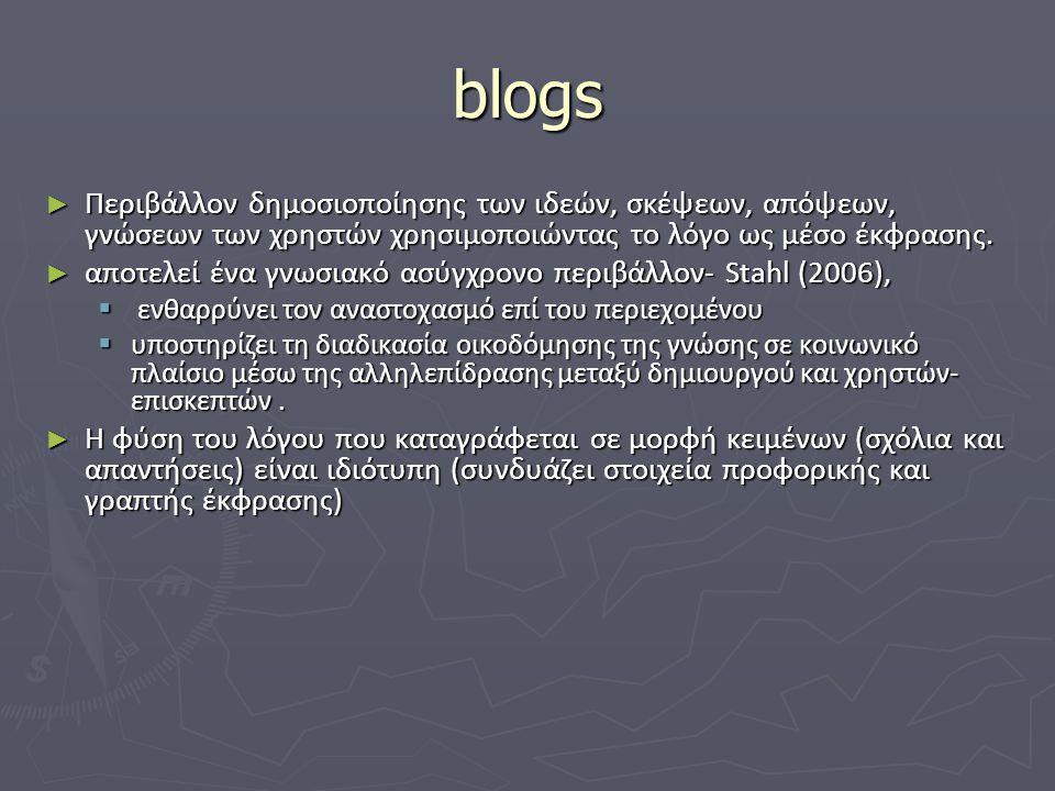 blogs ► Περιβάλλον δημοσιοποίησης των ιδεών, σκέψεων, απόψεων, γνώσεων των χρηστών χρησιμοποιώντας το λόγο ως μέσο έκφρασης.