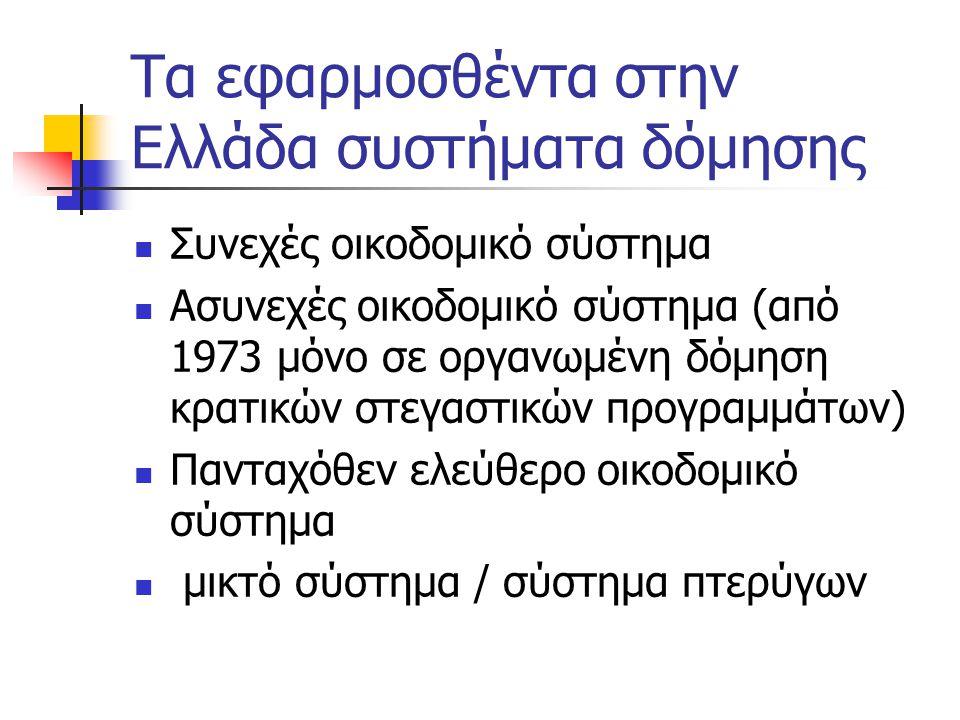 Τα εφαρμοσθέντα στην Ελλάδα συστήματα δόμησης  Συνεχές οικοδομικό σύστημα  Ασυνεχές οικοδομικό σύστημα (από 1973 μόνο σε οργανωμένη δόμηση κρατικών