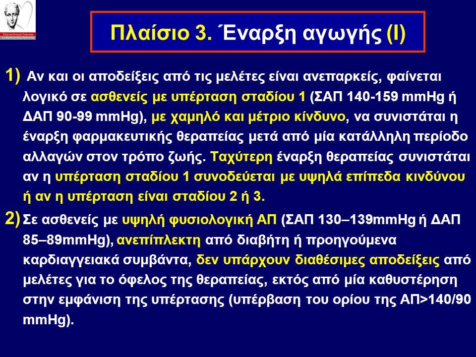 Πλαίσιο 3. Έναρξη αγωγής (Ι) 1) Αν και οι αποδείξεις από τις μελέτες είναι ανεπαρκείς, φαίνεται λογικό σε ασθενείς με υπέρταση σταδίου 1 (ΣΑΠ 140-159