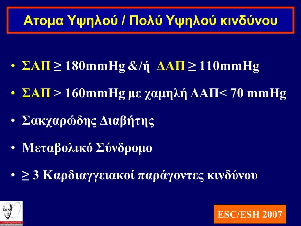 •ΣΑΠ ≥ 180mmHg &/ή ΔΑΠ ≥ 110mmHg •ΣΑΠ > 160mmHg με χαμηλή ΔΑΠ< 70 mmHg •Σακχαρώδης Διαβήτης •Μεταβολικό Σύνδρομο •≥ 3 Καρδιαγγειακοί παράγοντες κινδύν