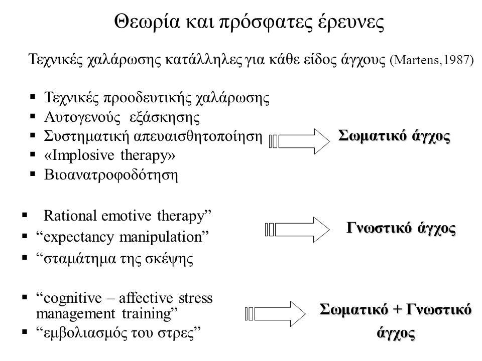 Θεωρία και πρόσφατες έρευνες Τεχνικές χαλάρωσης κατάλληλες για κάθε είδος άγχους (Martens,1987) Σωματικό άγχος Γνωστικό άγχος Σωματικό + Γνωστικό άγχος  Τεχνικές προοδευτικής χαλάρωσης  Αυτογενούς εξάσκησης  Συστηματική απευαισθητοποίηση  «Implosive therapy»  Βιοανατροφοδότηση  Rational emotive therapy  expectancy manipulation  σταμάτημα της σκέψης  cognitive – affective stress management training  εμβολιασμός του στρες