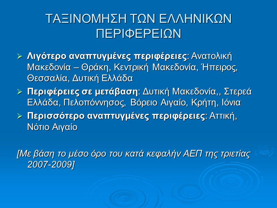 ΤΑΞΙΝΟΜΗΣΗ ΤΩΝ ΕΛΛΗΝΙΚΩΝ ΠΕΡΙΦΕΡΕΙΩΝ  Λιγότερο αναπτυγμένες περιφέρειες: Ανατολική Μακεδονία – Θράκη, Κεντρική Μακεδονία, Ήπειρος, Θεσσαλία, Δυτική Ε