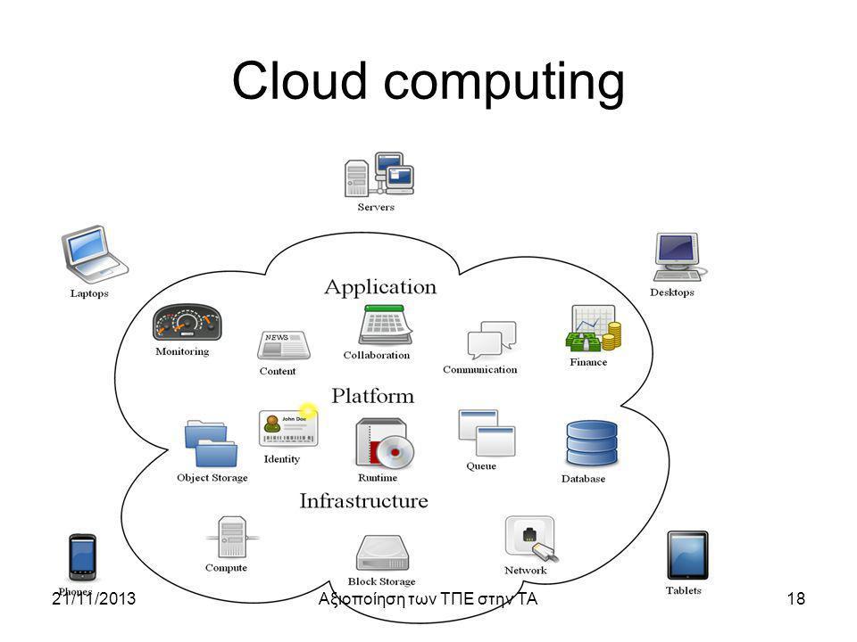 Cloud computing 21/11/2013Αξιοποίηση των ΤΠΕ στην ΤΑ18