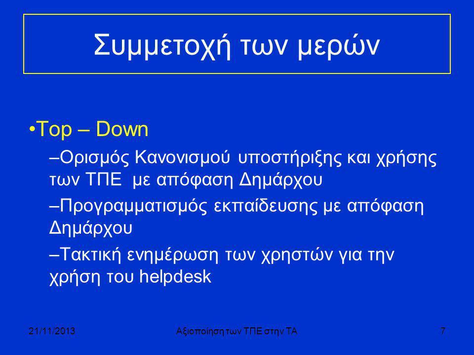 Συμμετοχή των μερών •Top – Down –Ορισμός Κανονισμού υποστήριξης και χρήσης των ΤΠΕ με απόφαση Δημάρχου –Προγραμματισμός εκπαίδευσης με απόφαση Δημάρχου –Τακτική ενημέρωση των χρηστών για την χρήση του helpdesk 21/11/2013Αξιοποίηση των ΤΠΕ στην ΤΑ7