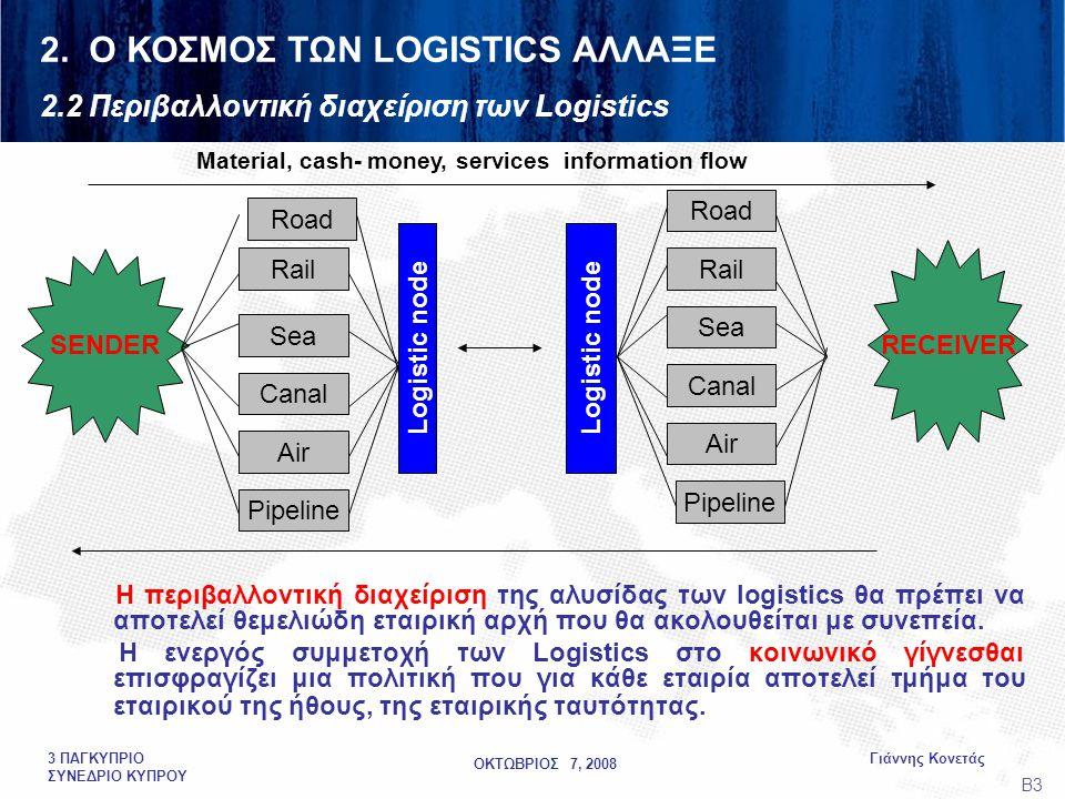 ΟΚΤΩΒΡΙΟΣ 7, 2008 Γιάννης Κονετάς3 ΠΑΓΚΥΠΡΙΟ ΣΥΝΕΔΡΙΟ ΚΥΠΡΟΥ Η περιβαλλοντική διαχείριση της αλυσίδας των logistics θα πρέπει να αποτελεί θεμελιώδη εταιρική αρχή που θα ακολουθείται με συνεπεία.