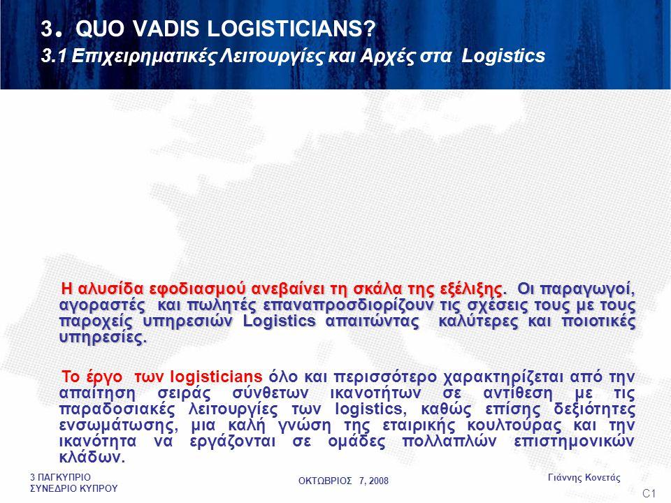 ΟΚΤΩΒΡΙΟΣ 7, 2008 Γιάννης Κονετάς3 ΠΑΓΚΥΠΡΙΟ ΣΥΝΕΔΡΙΟ ΚΥΠΡΟΥ 3.