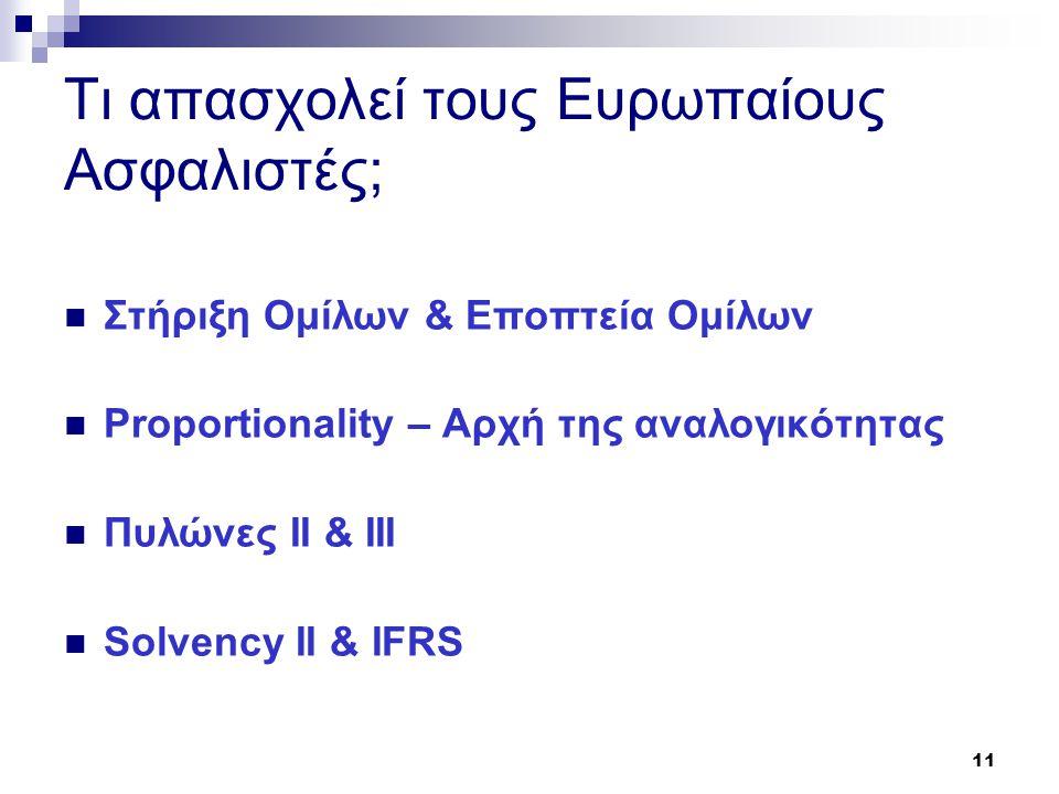 11 Tι απασχολεί τους Ευρωπαίους Ασφαλιστές;  Στήριξη Ομίλων & Εποπτεία Ομίλων  Proportionality – Αρχή της αναλογικότητας  Πυλώνες ΙΙ & ΙΙΙ  Solven