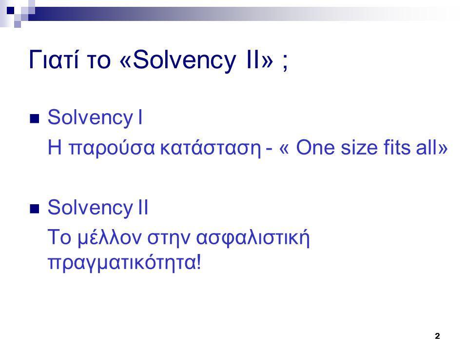 13 Οικονομική κρίση και το Solvency II  H Ευρωπαϊκή Ασφαλιστική έχει επηρεαστεί από την οικονομική κρίση.