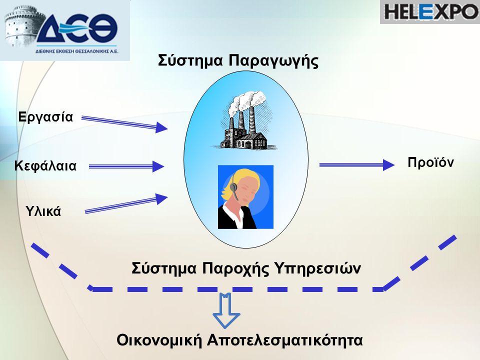 Η Καινοτομία στα συστήματα παραγωγής/ παροχής υπηρεσιών Οικονομική Αποτελεσματικότητα Ανταγωνιστικό Πλεονέκτημα Επενδύσεις στην Έρευνα Προσαρμόσιμη, Ψηφιακή, Ανοιχτή σε συνεργασίες και αξιοποιώντας το γνωστικό της κεφάλαιο Διαφορετικότητα Ταχεία ΑνταπόκρισηΚόστους Πρωτοπορία Καινοτομία Κατάλληλο Επιχειρηματικό Μοντέλο Παραγωγή με χρήση Υψηλής Τεχνολογίας Καινοτομίας στις λειτουργίες