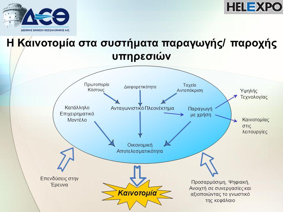 Κατευθυντήριοι Άξονες της Ευρωπαϊκής Ένωσης Έμφαση στη δημιουργία ανταγωνιστικού πλεονεκτήματος, Χρησιμοποιώντας υψηλή τεχνολογία Χρησιμοποιώντας καινοτόμα υλικά, προϊόντα έρευνας και τεχνολογικής ανάπτυξης Εισάγοντας καινοτόμες μεθόδους παραγωγής Βελτιώνοντας τις λειτουργίες των συστημάτων παραγωγής Εισάγοντας την περιβαλλοντολογική διάσταση στη σχεδίαση και παραγωγή ι προϊόντων Ενισχύοντας νέα επιχειρηματικά μοντέλα διαχείρισης κινδύνου και ανάπτυξης ι πληροφοριακών συστημάτων Εισάγοντας μεθόδους εκμάθησης και ανάπτυξης ικανοτήτων και δεξιοτήτων ι ι προσωπικού Ενισχύοντας τη συνέργεια μεταξύ της έρευνας, της εκπαίδευσης και της βιομηχανίας