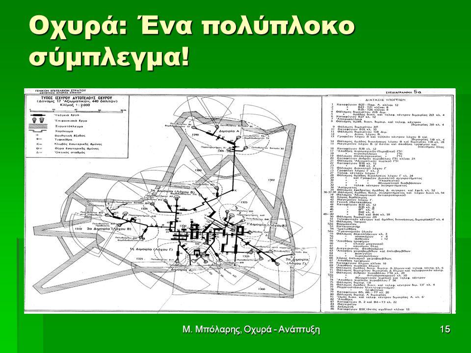 Μ. Μπόλαρης, Οχυρά - Ανάπτυξη15 Οχυρά: Ένα πολύπλοκο σύμπλεγμα!