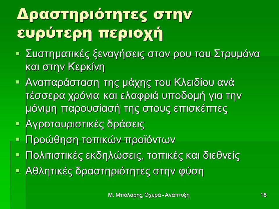 Μ. Μπόλαρης, Οχυρά - Ανάπτυξη18 Δραστηριότητες στην ευρύτερη περιοχή  Συστηματικές ξεναγήσεις στον ρου του Στρυμόνα και στην Κερκίνη  Αναπαράσταση τ