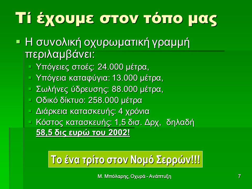 Μ. Μπόλαρης, Οχυρά - Ανάπτυξη7 Τί έχουμε στον τόπο μας  Η συνολική οχυρωματική γραμμή περιλαμβάνει:  Υπόγειες στοές: 24.000 μέτρα,  Υπόγεια καταφύγ
