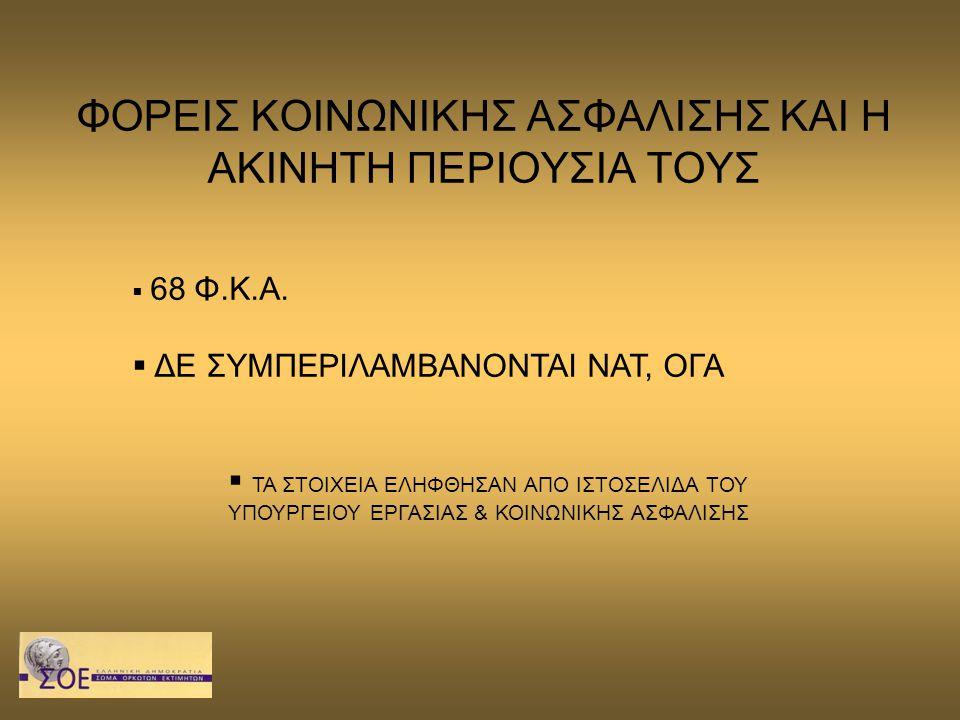 ΦΟΡΕΙΣ ΚΟΙΝΩΝΙΚΗΣ ΑΣΦΑΛΙΣΗΣ ΚΑΙ Η ΑΚΙΝΗΤΗ ΠΕΡΙΟΥΣΙΑ ΤΟΥΣ  68 Φ.Κ.Α.  ΔΕ ΣΥΜΠΕΡΙΛΑΜΒΑΝΟΝΤΑΙ ΝΑΤ, ΟΓΑ  ΤΑ ΣΤΟΙΧΕΙΑ ΕΛΗΦΘΗΣΑΝ ΑΠΟ ΙΣΤΟΣΕΛΙΔΑ ΤΟΥ ΥΠΟΥΡ