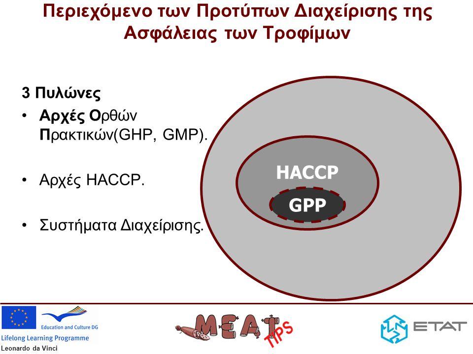 Leonardo da Vinci 3 Πυλώνες •Αρχές Ορθών Πρακτικών(GHP, GMP). •Αρχές HACCP. •Συστήματα Διαχείρισης. Management System HACCP GPP Περιεχόμενο των Προτύπ