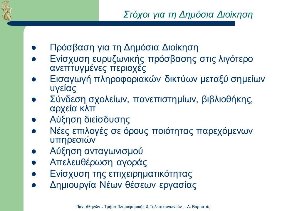 Παν. Αθηνών - Τμήμα Πληροφορικής & Τηλεπικοινωνιών – Δ. Βαρουτάς Στόχοι για τη Δημόσια Διοίκηση  Πρόσβαση για τη Δημόσια Διοίκηση  Ενίσχυση ευρυζωνι