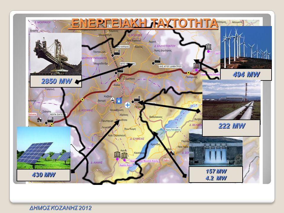 ΕΝΕΡΓΕΙΑΚΗ ΤΑΥΤΟΤΗΤΑ ΕΝΕΡΓΕΙΑΚΗ ΤΑΥΤΟΤΗΤΑ ΔΗΜΟΣ ΚΟΖΑΝΗΣ 2012 2850 MW 494 MW 430 MW 157 MW 4.2 MW 222 MW