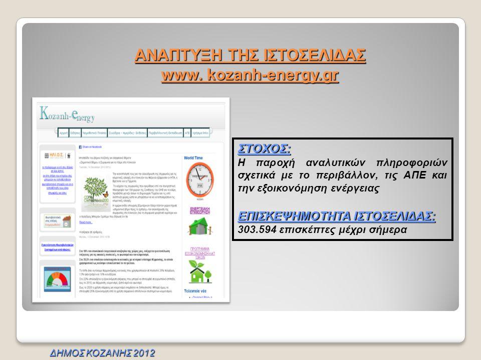 ΑΝΑΠΤΥΞΗ ΤΗΣ ΙΣΤΟΣΕΛΙΔΑΣ www. kozanh-energy.gr ΣΤΟΧΟΣ: H παροχή αναλυτικών πληροφοριών σχετικά με το περιβάλλον, τις ΑΠΕ και την εξοικονόμηση ενέργεια