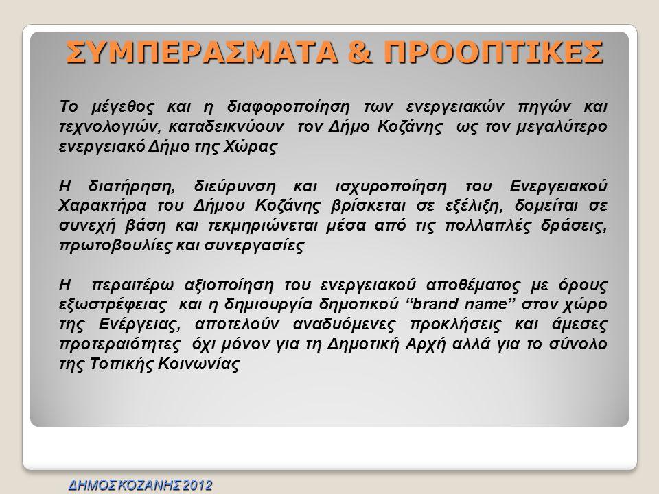 ΣΥΜΠΕΡΑΣΜΑΤΑ & ΠΡΟΟΠΤΙΚΕΣ ΔΗΜΟΣ ΚΟΖΑΝΗΣ 2012 Το μέγεθος και η διαφοροποίηση των ενεργειακών πηγών και τεχνολογιών, καταδεικνύουν τον Δήμο Κοζάνης ως τ
