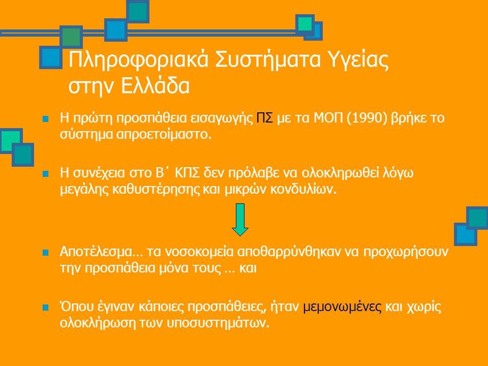 Πληροφοριακά Συστήματα Υγείας στην Ελλάδα  Η πρώτη προσπάθεια εισαγωγής ΠΣ με τα ΜΟΠ (1990) βρήκε το σύστημα απροετοίμαστο.  Η συνέχεια στο Β΄ ΚΠΣ δ