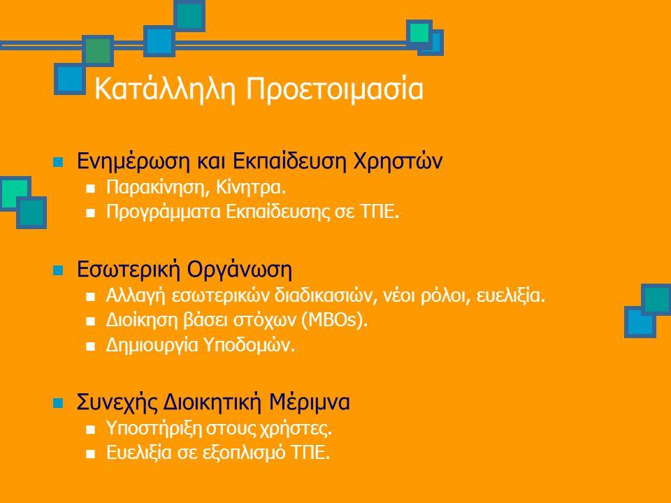 Κατάλληλη Προετοιμασία  Ενημέρωση και Εκπαίδευση Χρηστών  Παρακίνηση, Κίνητρα.  Προγράμματα Εκπαίδευσης σε ΤΠΕ.  Εσωτερική Οργάνωση  Αλλαγή εσωτε